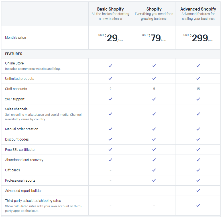 shopify ecommerce singapore pricing