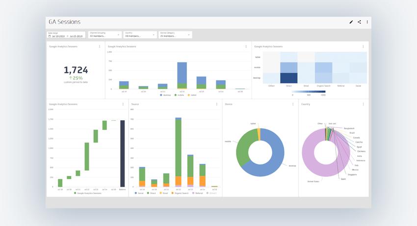 how do you quantify your seo campaigns